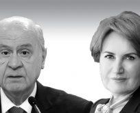 MHP'DEN AKŞENER'E BÜYÜK TEPKİ;ASLINDA ATILAN TWEET DEĞİL,FETTAN BİR KAHKAHADIR