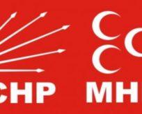 CHP-MHP GERGİNLİĞİ İL BAŞKANLARI ARASINDA EL KIRMA TEHDİDİNE VARDI