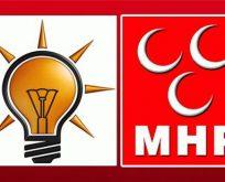 MHP İŞ BAŞINDA,AKP İLE AZINLIK HÜKÜMETİ